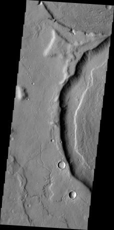 Mars Odyssey - Channels