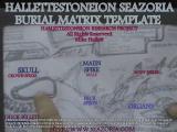 Shanna Gailey Fowers Hallettestoneion Seazoria Dragons Burial Matrix