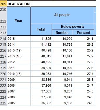 black poverty.jpg