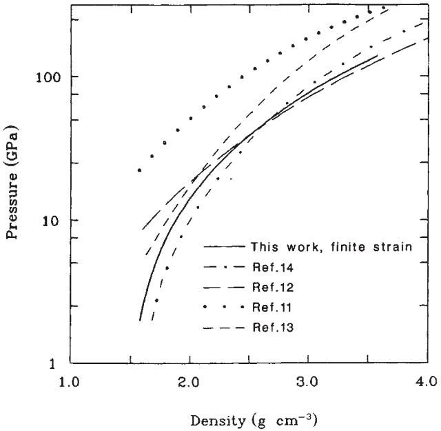 H20_pressure_density.png