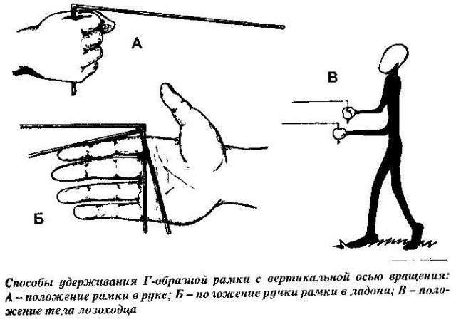 Sposoby-uderjivanija-G-obraznoy-ramki-s-vertikaljnoy-osju-vraschenija_(Kniga-nachinajuschego-lozohodca).preview.jpg.a397345e057f14f18692cd3a85002ffe.jpg