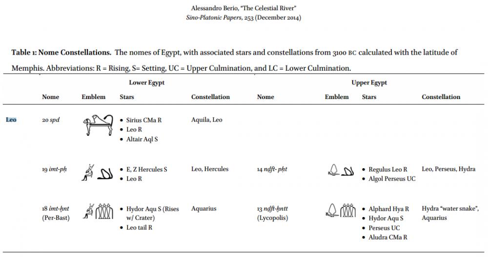 Egypt Leo.png
