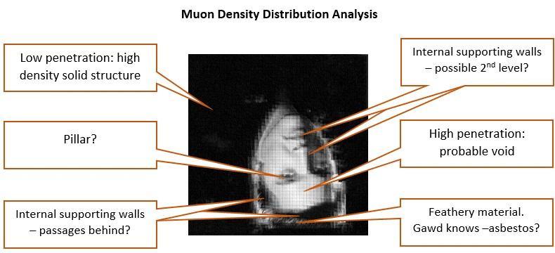 61084807_Muondensityexperimentresultsbycleverscientists(2).jpg.dd45e77abf3f8a3c52b527e27ea50109.jpg