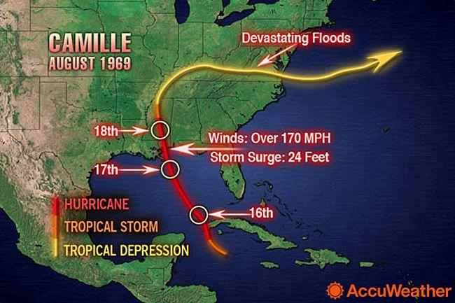 4d4e70154df85a3ace89d36286647851--hurricane-camille-weather-news.jpg