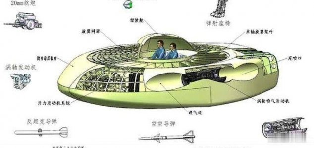 Real life 'flying saucer' unveiled at airshow News-china-ufo-shark