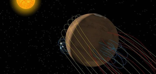 Huge magnetic tail discovered behind Mars - Unexplained Mysteries