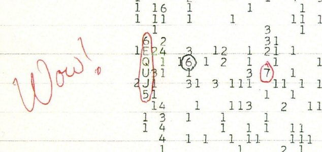 Has the source of the Wow! signal been found ? News-wow-signal